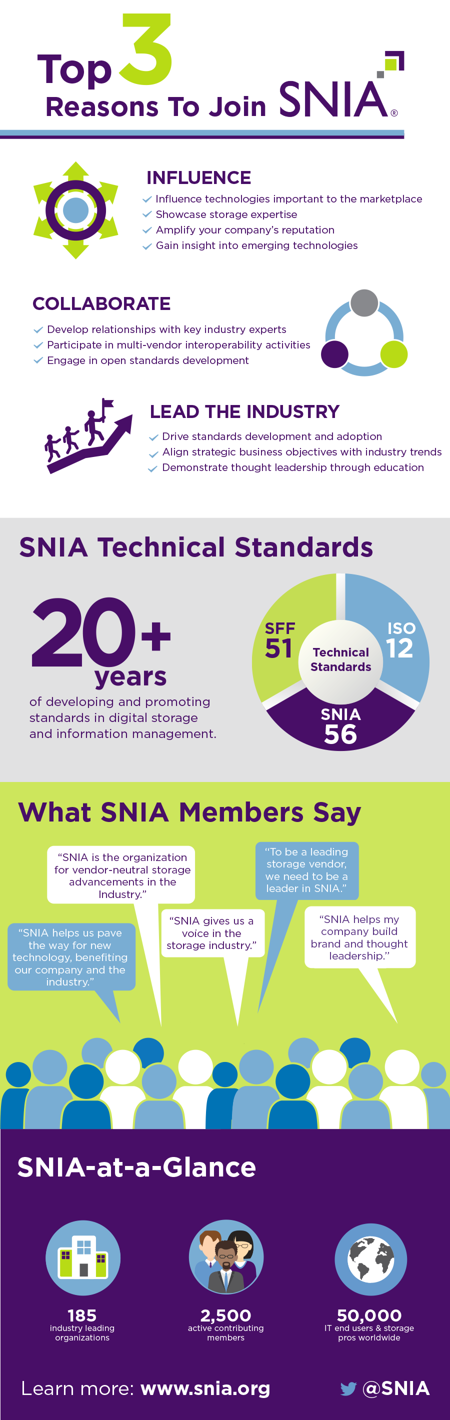 Top 3 Reaosons to Join SNIA