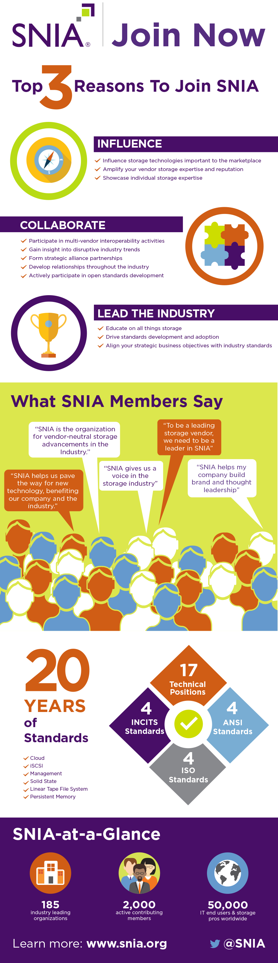 Top 3 Reasons to Join SNIA