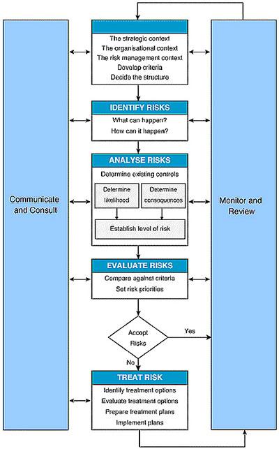 SNIA Storage Advanced Practice Exam | SNIA